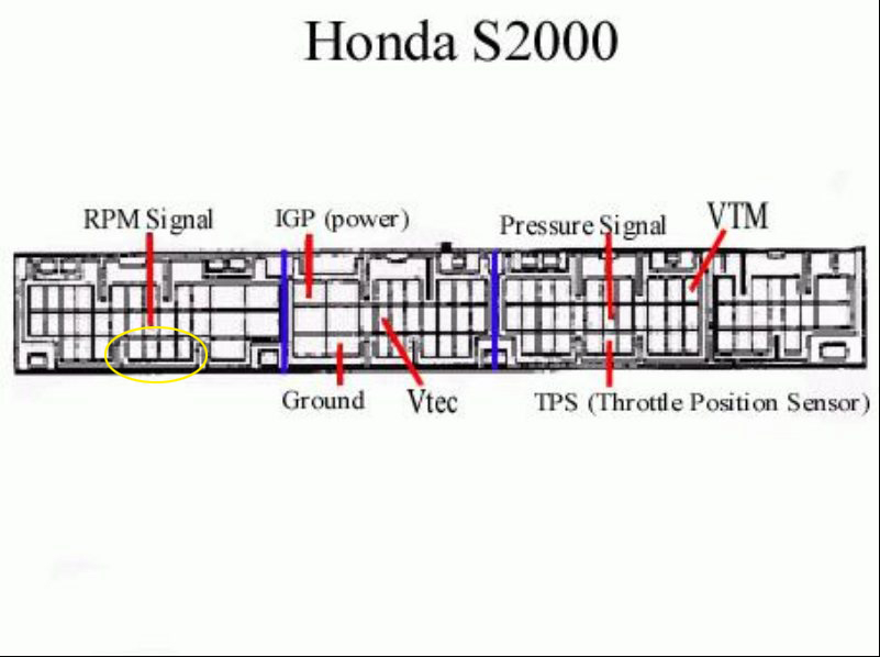 s2000 fuse diagram s push start wiring diagram wiring diagram and modifry s rev beeper honda s forums circled in yellow